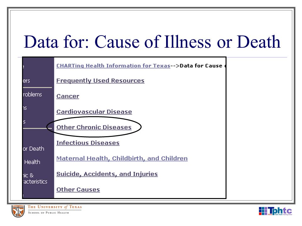 Data for: Cause of Illness or Death