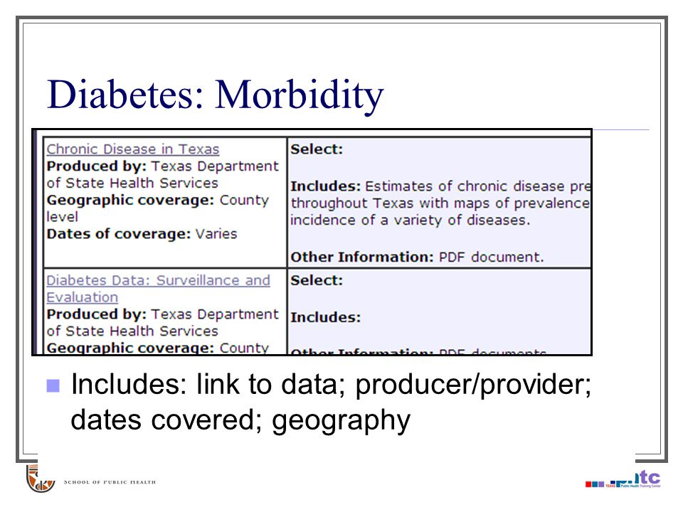 Includes: link to data; producer/provider; dates covered; geography Diabetes: Morbidity