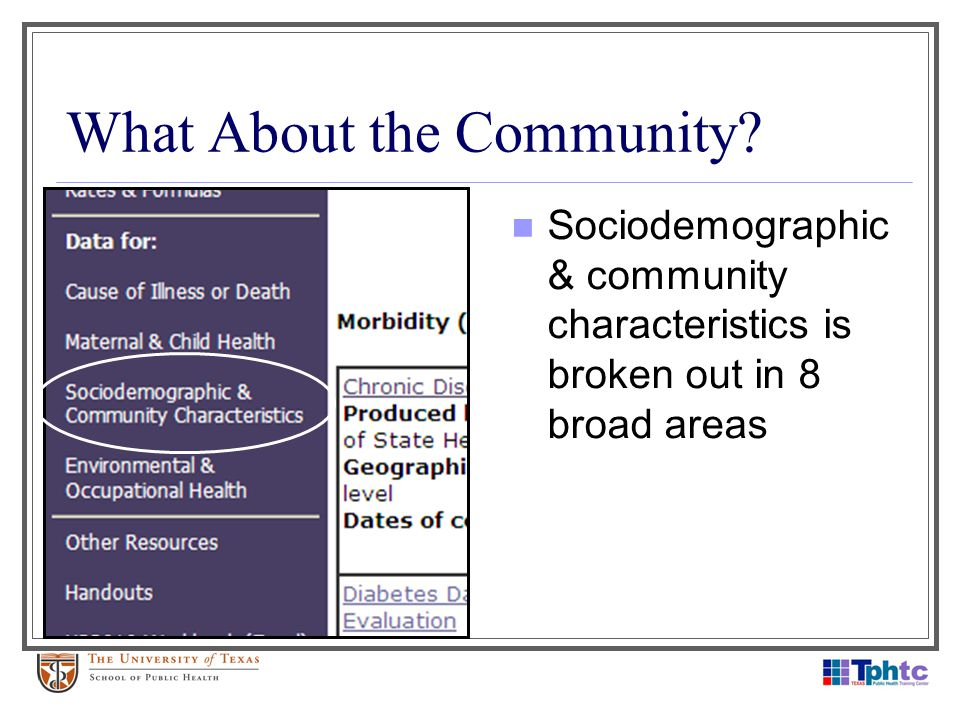 What About the Community? Sociodemographic & community characteristics is broken out in 8 broad areas