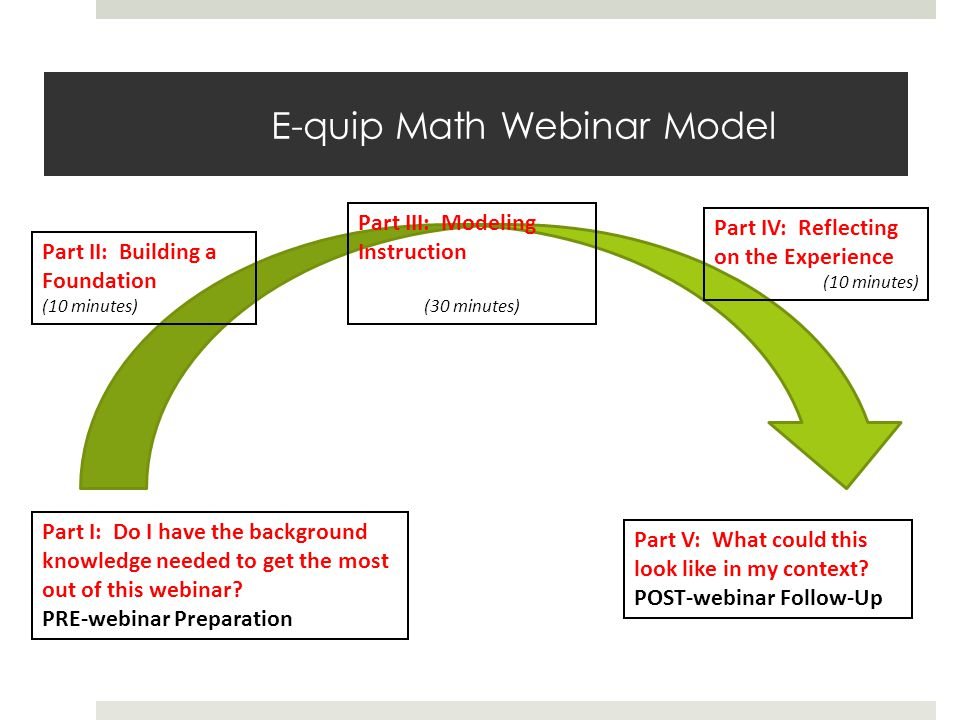 E-quip Math Webinar Model Part I: Do I have the background knowledge needed to get the most out of this webinar.