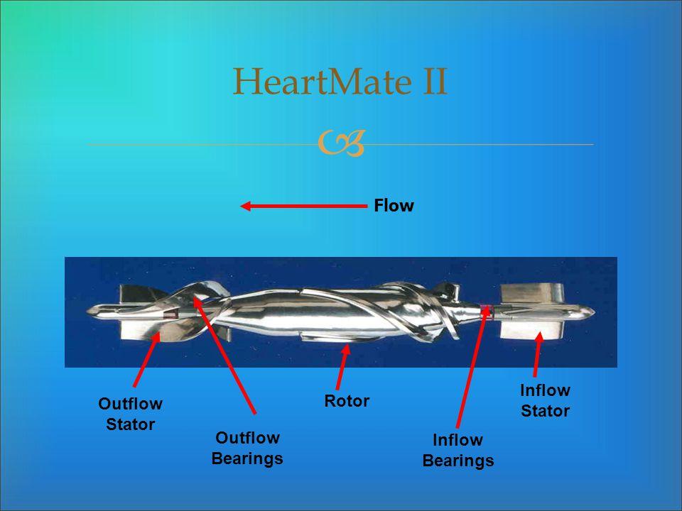 HeartMate II Flow Outflow Stator Outflow Bearings Rotor Inflow Bearings Inflow Stator