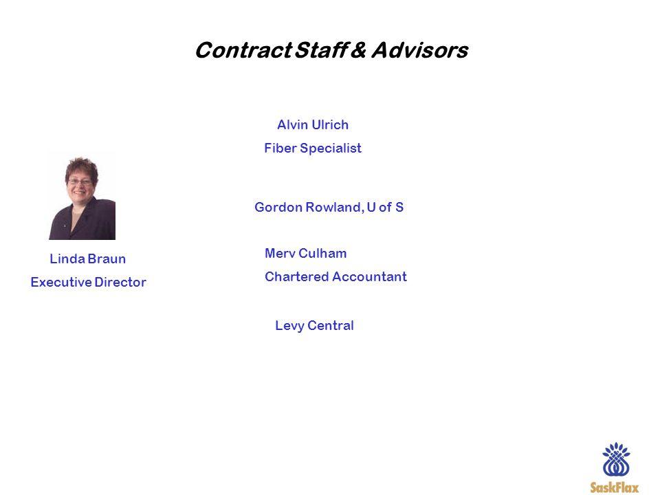 Contract Staff & Advisors Gordon Rowland, U of S Linda Braun Executive Director Alvin Ulrich Fiber Specialist Merv Culham Chartered Accountant Levy Ce