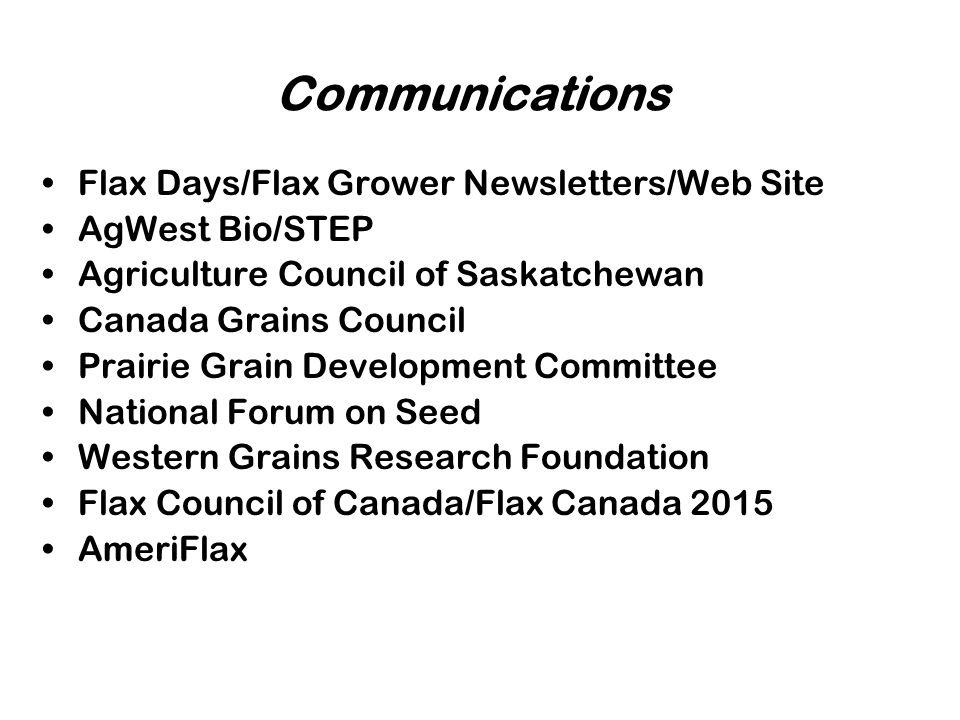 Communications Flax Days/Flax Grower Newsletters/Web Site AgWest Bio/STEP Agriculture Council of Saskatchewan Canada Grains Council Prairie Grain Deve