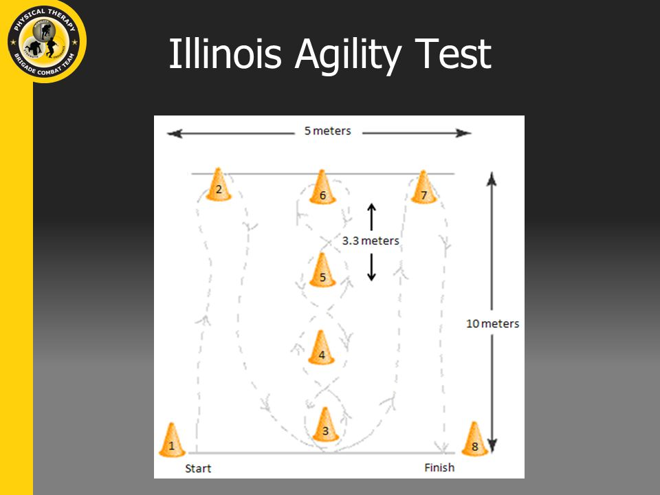 Illinois Agility Test