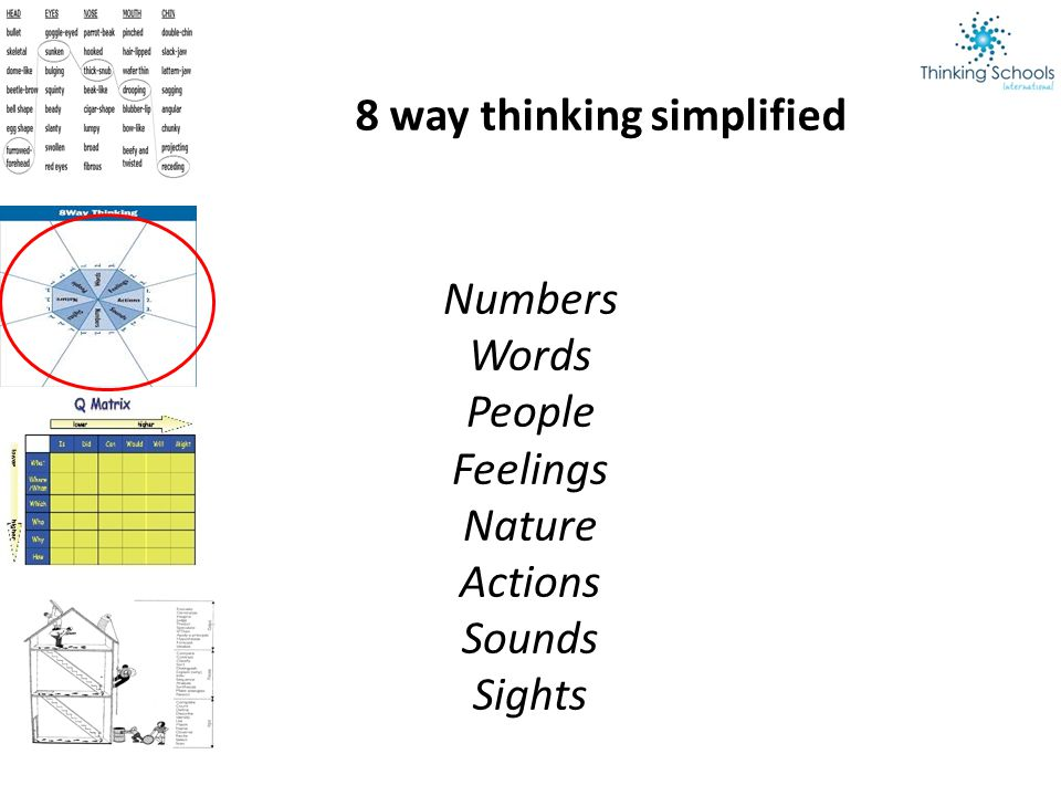 8 way thinking simplified Numbers Words People Feelings Nature Actions Sounds Sights