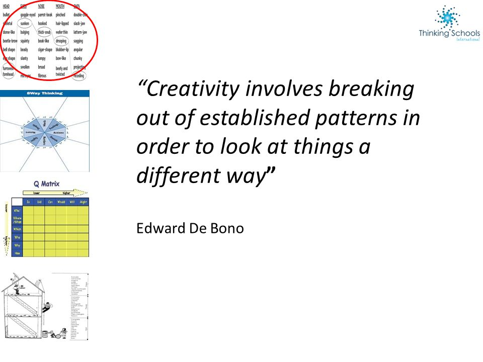Creativity involves breaking out of established patterns in order to look at things a different way Edward De Bono