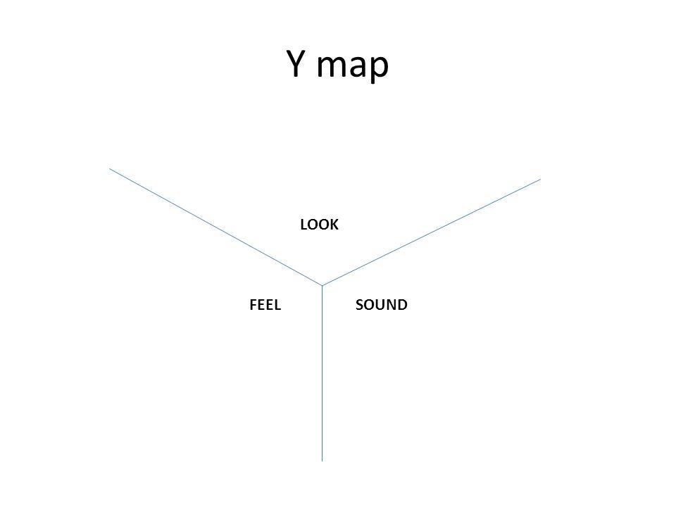 Y map LOOK SOUNDFEEL