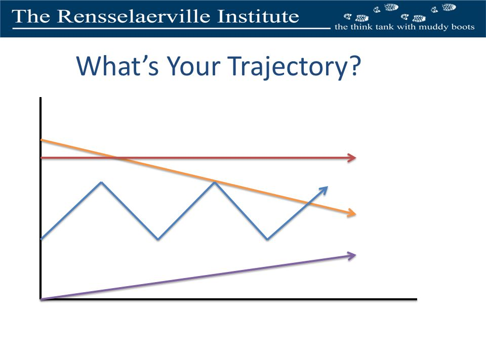 Whats Your Trajectory