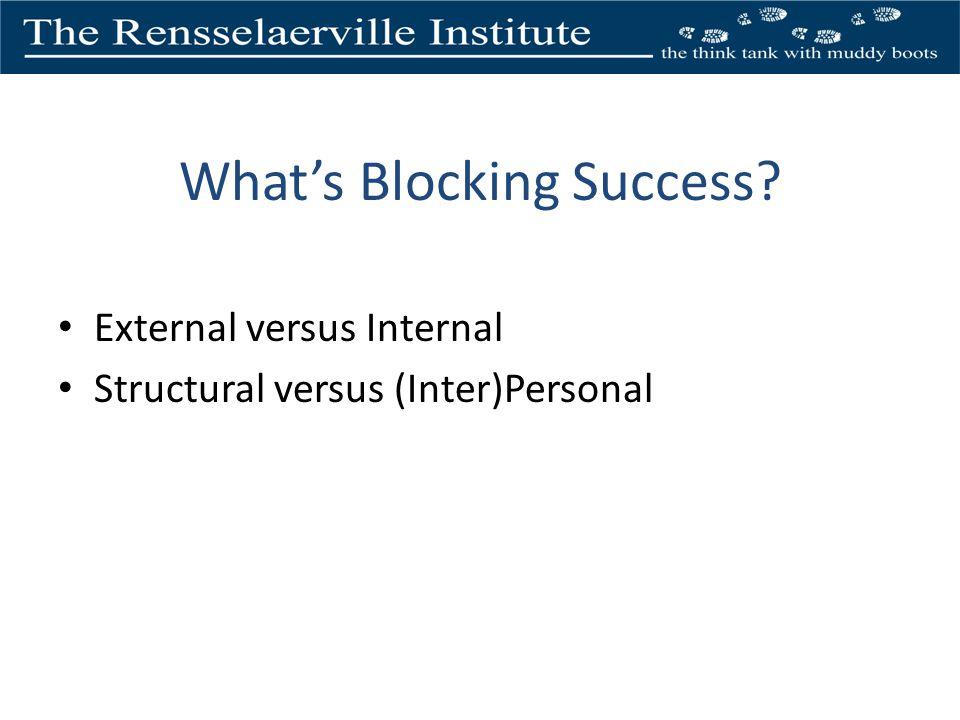 Whats Blocking Success External versus Internal Structural versus (Inter)Personal