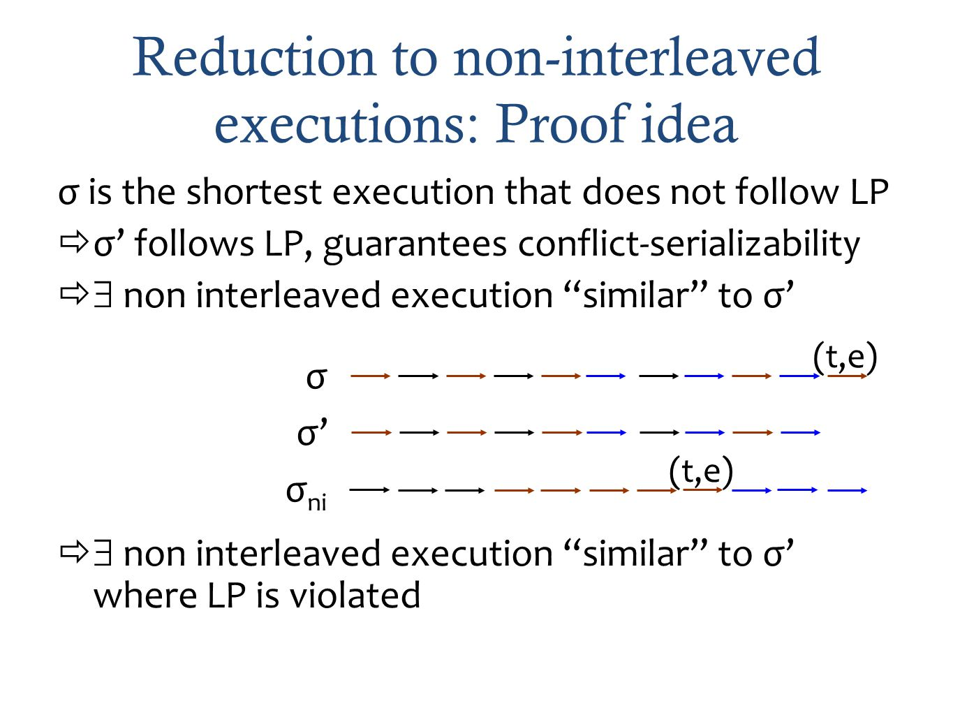 Reduction to non-interleaved executions: Proof idea σ is the shortest execution that does not follow LP σ follows LP, guarantees conflict-serializability non interleaved execution similar to σ non interleaved execution similar to σ where LP is violated σ (t,e) σ σ ni (t,e)