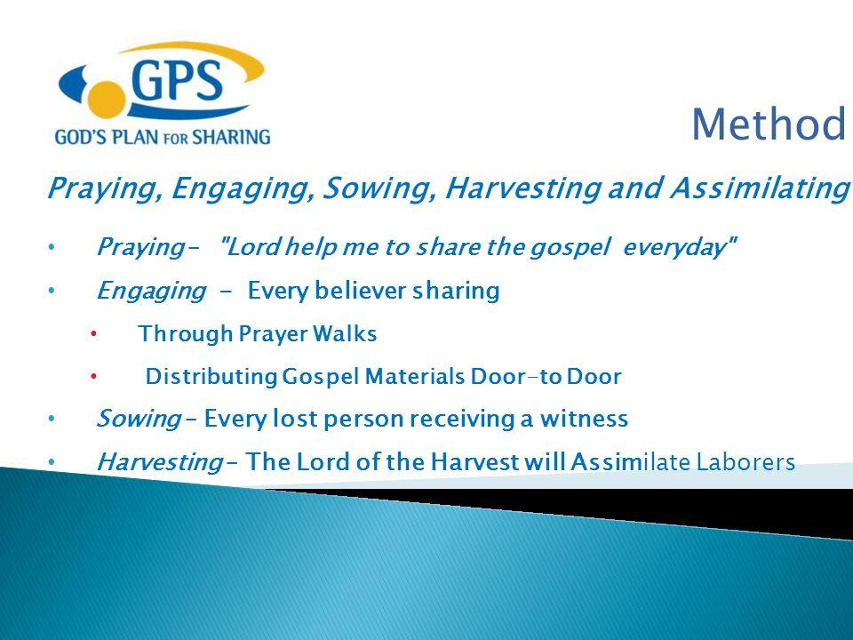 Method Praying, Engaging, Sowing, Harvesting and Assimilating Praying –