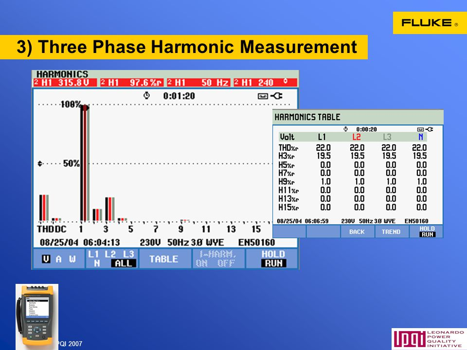 Fluke LPQI 2007 54 3) Three Phase Harmonic Measurement
