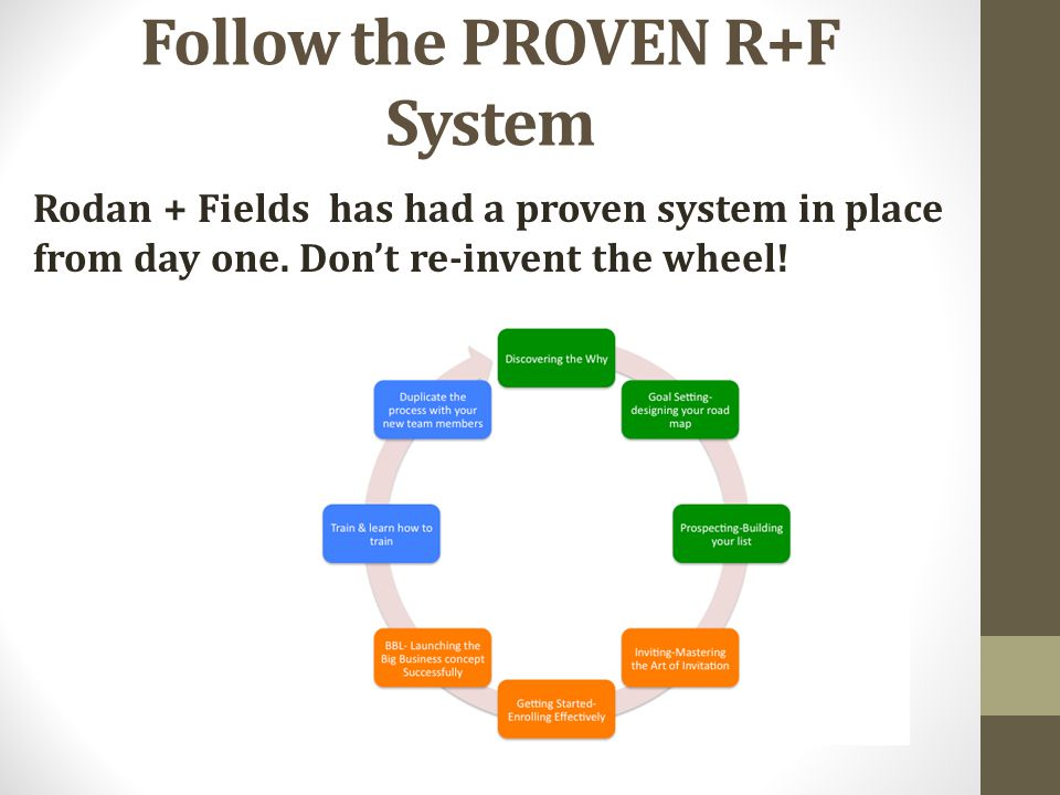 Follow the PROVEN R+F System Rodan + Fields has had a proven system in place from day one.