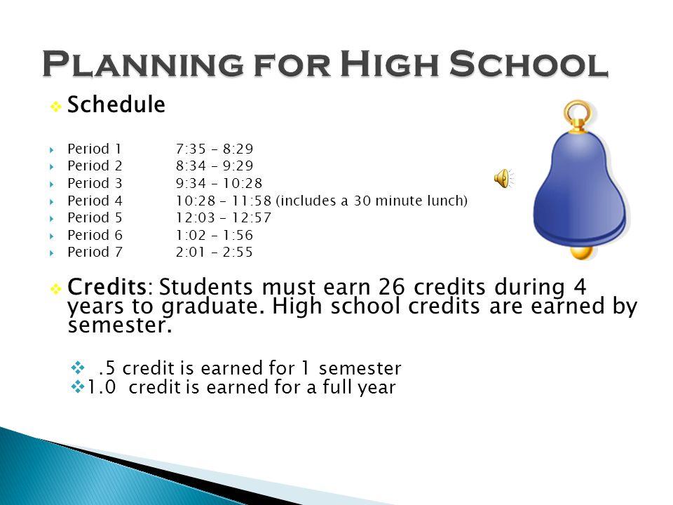 Schedule Period 1 7:35 – 8:29 Period 28:34 – 9:29 Period 39:34 – 10:28 Period 410:28 – 11:58 (includes a 30 minute lunch) Period 512:03 – 12:57 Period