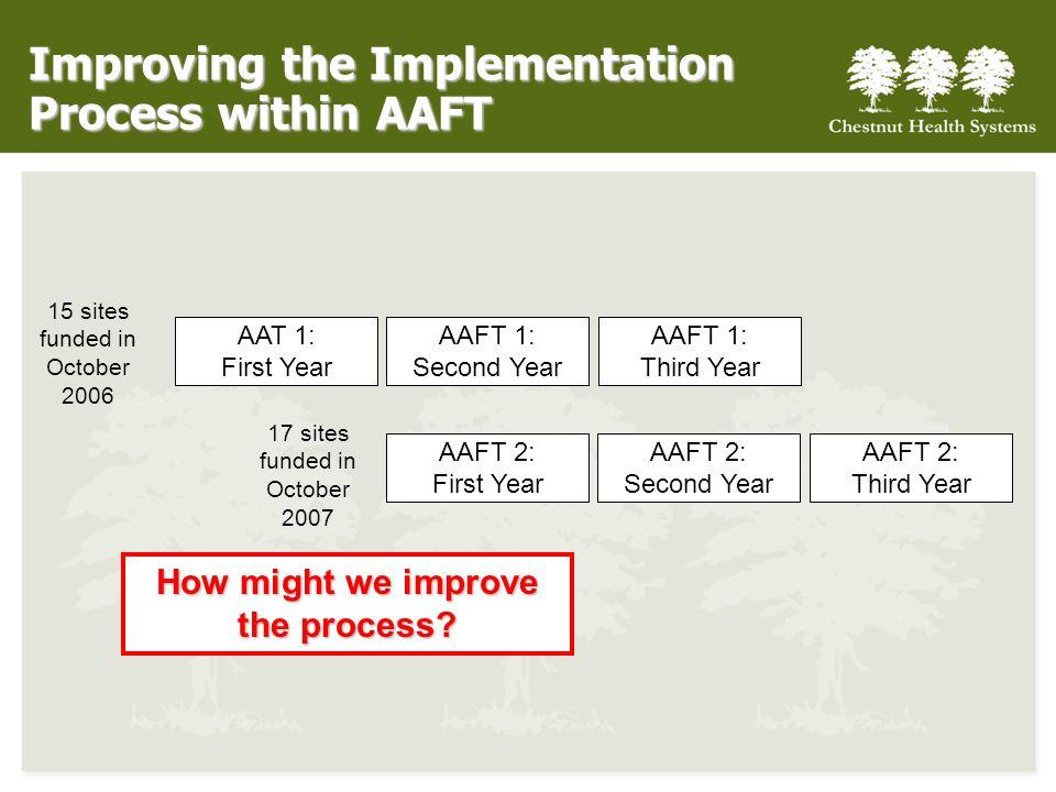 AAT 1: First Year AAFT 1: Second Year AAFT 1: Third Year 15 sites funded in October 2006 AAFT 2: First Year AAFT 2: Second Year AAFT 2: Third Year 17