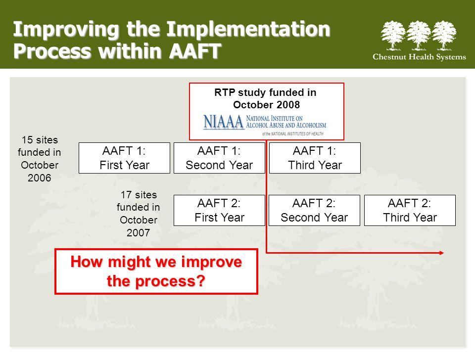 AAFT 1: First Year AAFT 1: Second Year AAFT 1: Third Year 15 sites funded in October 2006 AAFT 2: First Year AAFT 2: Second Year AAFT 2: Third Year 17