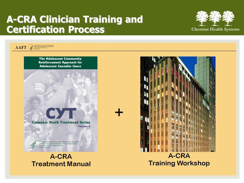 AAFT A-CRA Training Workshop A-CRA Treatment Manual + A-CRA Clinician Training and Certification Process