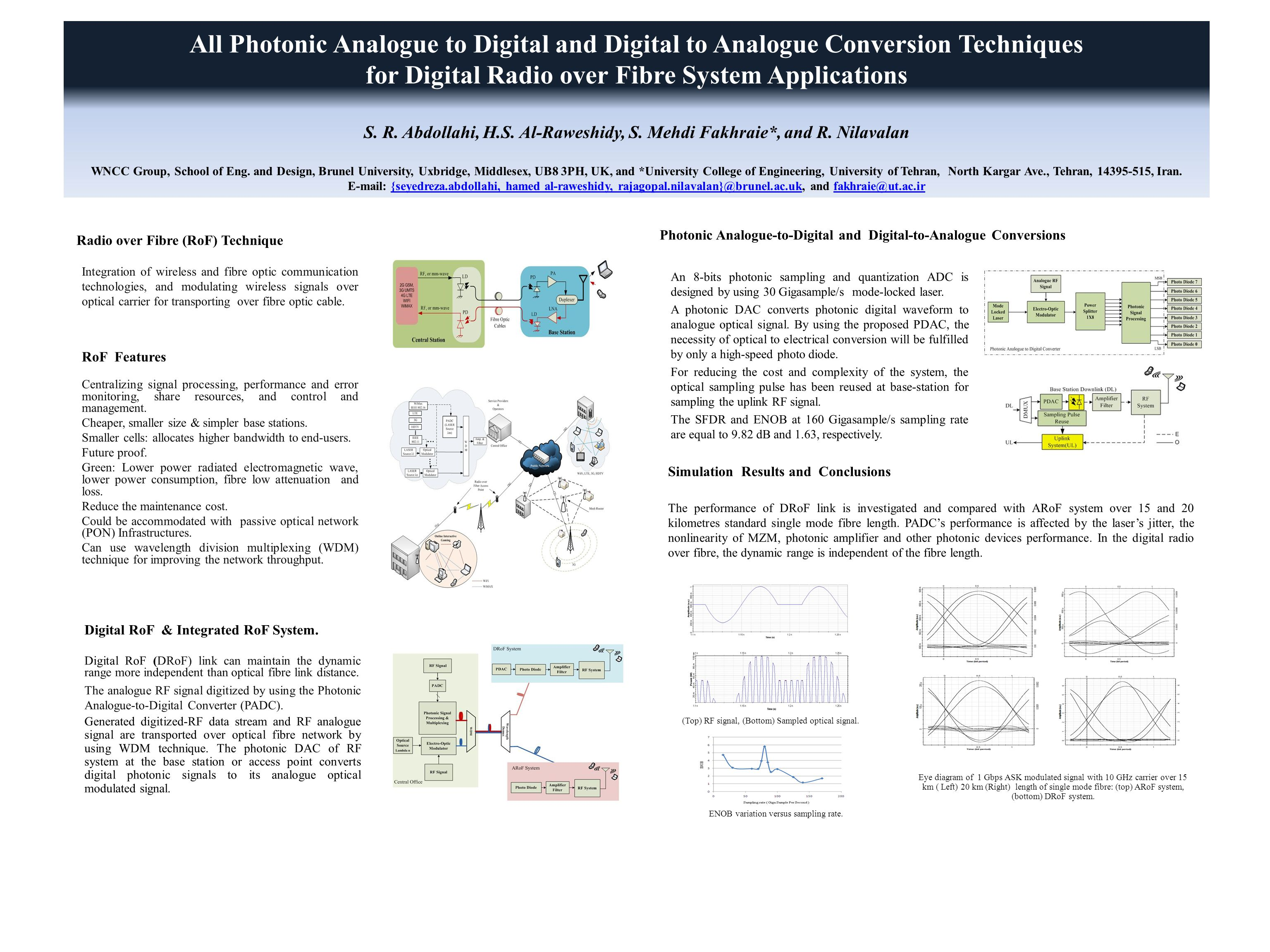 All Photonic Analogue to Digital and Digital to Analogue Conversion Techniques for Digital Radio over Fibre System Applications S.