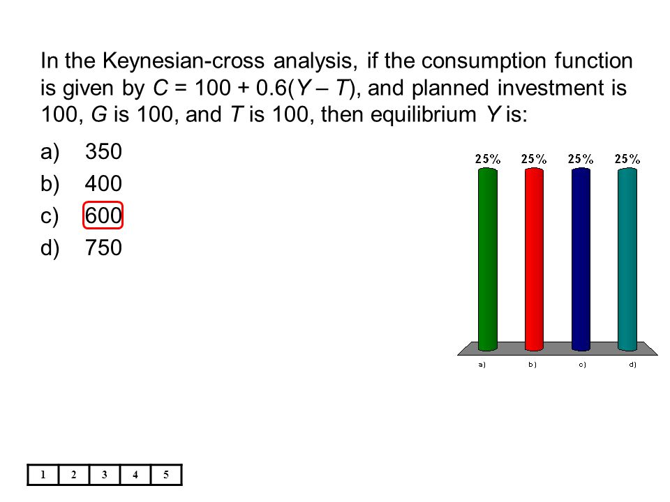 In the Keynesian-cross analysis, if the consumption function is given by C = 100 + 0.6(Y – T), and planned investment is 100, G is 100, and T is 100,