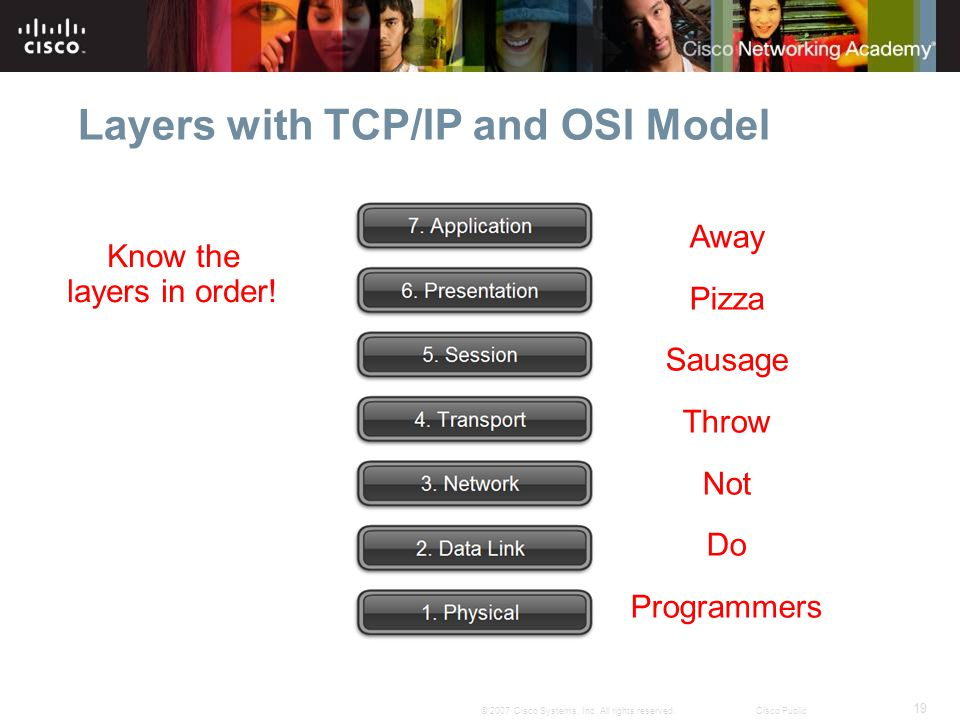 19 © 2007 Cisco Systems, Inc. All rights reserved.Cisco Public Layers with TCP/IP and OSI Model Away Pizza Sausage Throw Not Do Programmers Know the l