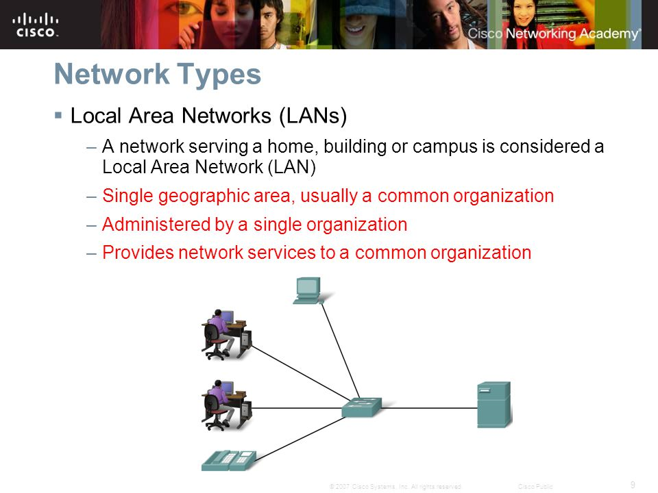 9 © 2007 Cisco Systems, Inc. All rights reserved.Cisco Public Local Area Networks (LANs) –A network serving a home, building or campus is considered a