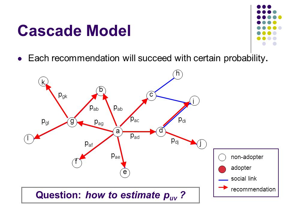 Cascade Model Each recommendation will succeed with certain probability.