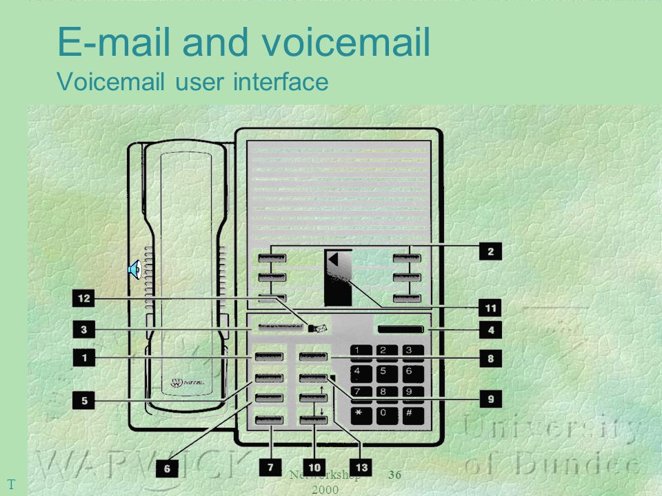 Networkshop 2000 36 E-mail and voicemail Voicemail user interface T