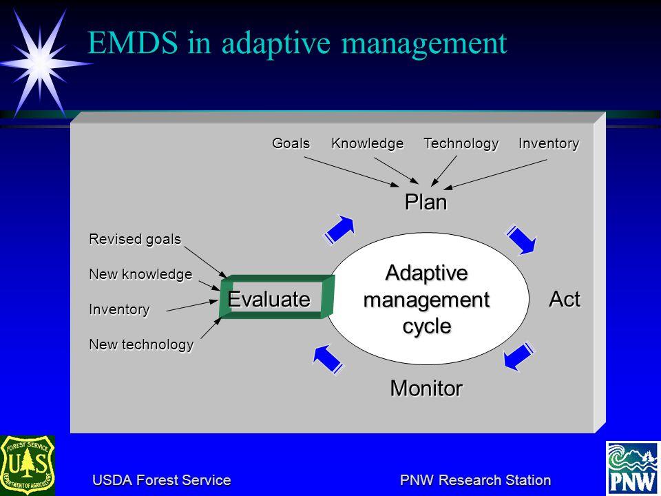 USDA Forest Service PNW Research Station USDA Forest Service PNW Research Station Within scale: EMDS system EMDS = Ecosystem management decision suppo