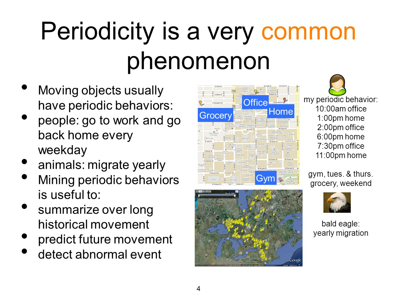 The problem of mining periodic behavior Given movement sequence with constant time gap (i.e., one point every hour) of one moving object, Goal: (1) detect periods and (2) summarize corresponding periodic behaviors a possible periodic behavior for daily period 5