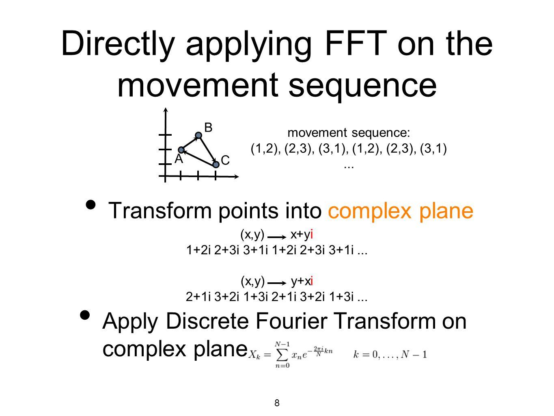 Periodica: Summarize behaviors: segment movements using the period 2 2 2 2 2 0 2 2 2 1 1 1 1 1 0 1 1 1 1 1 1 1 2 2 2 2 2 2 2 2 2 1 2 1 1 1 1 1 1 0 1 1 1 1...
