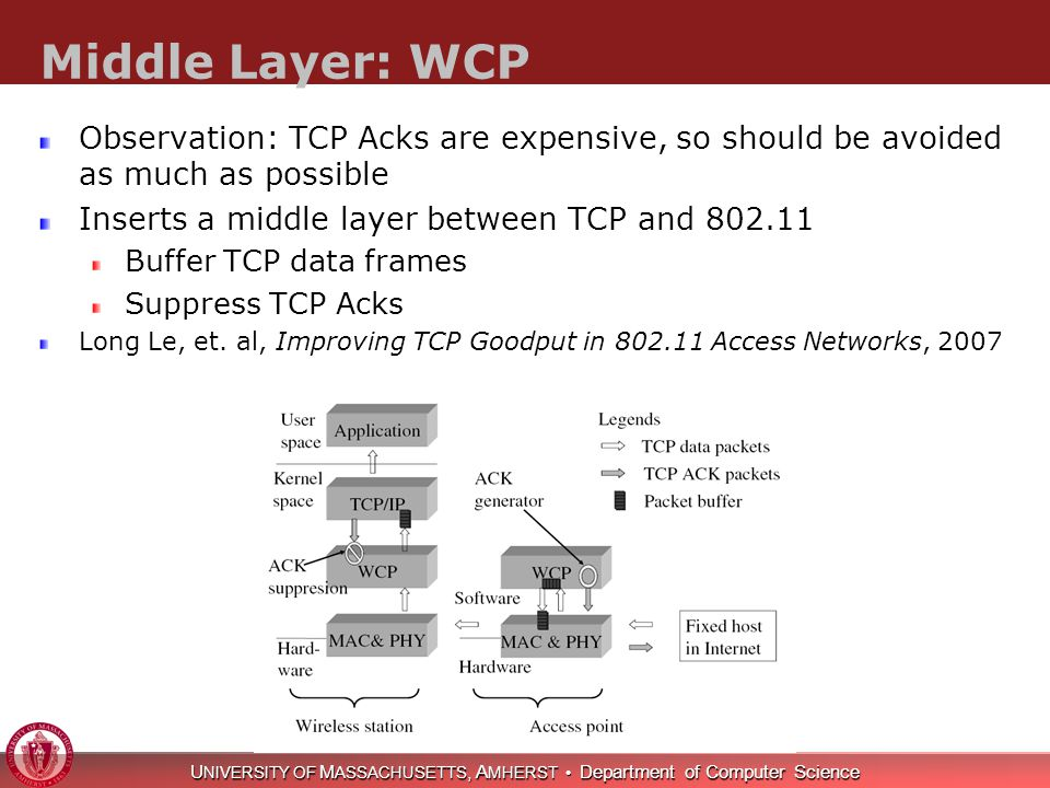 U NIVERSITY OF M ASSACHUSETTS, A MHERST Department of Computer Science Middle Layer: WCP Observation: TCP Acks are expensive, so should be avoided as