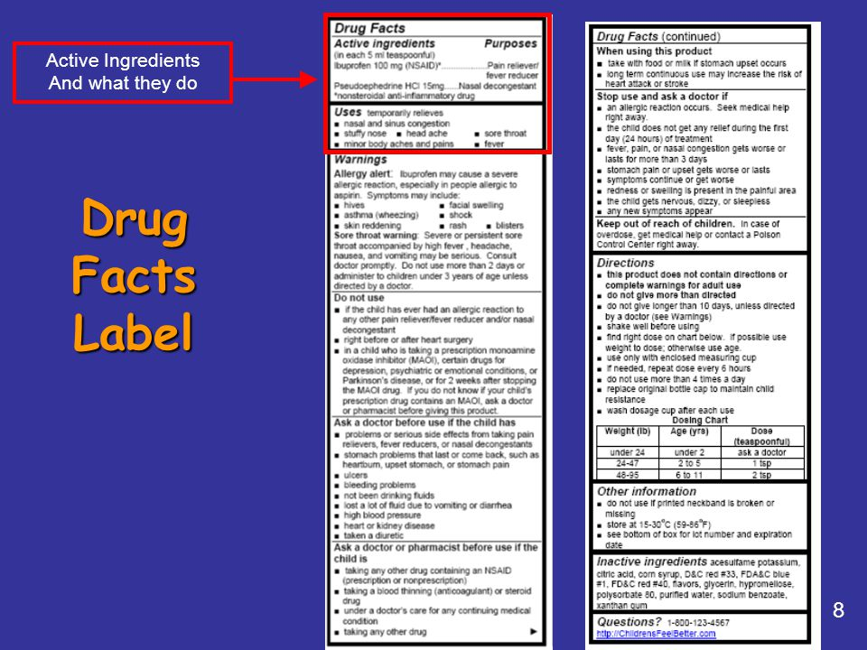 8 Drug Facts Label Active Ingredients And what they do