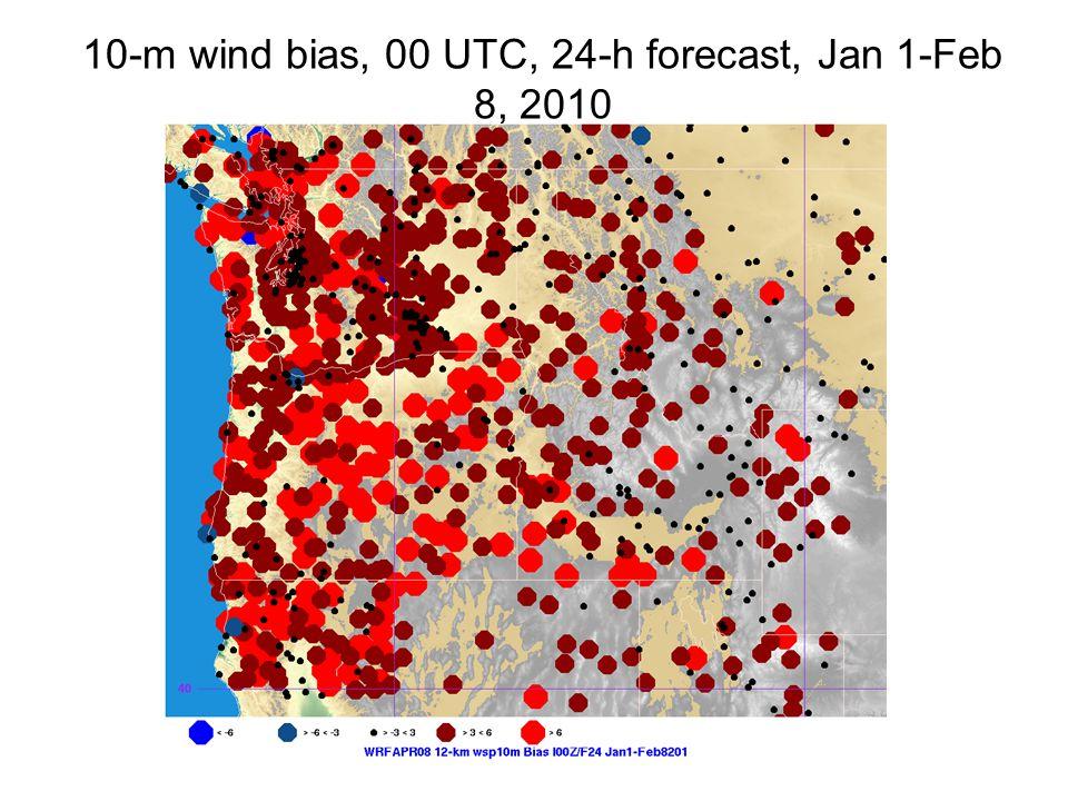 10-m wind bias, 00 UTC, 24-h forecast, Jan 1-Feb 8, 2010