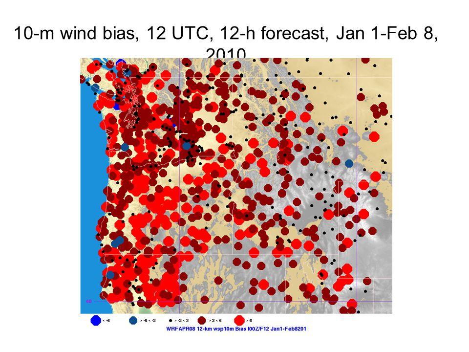 10-m wind bias, 12 UTC, 12-h forecast, Jan 1-Feb 8, 2010