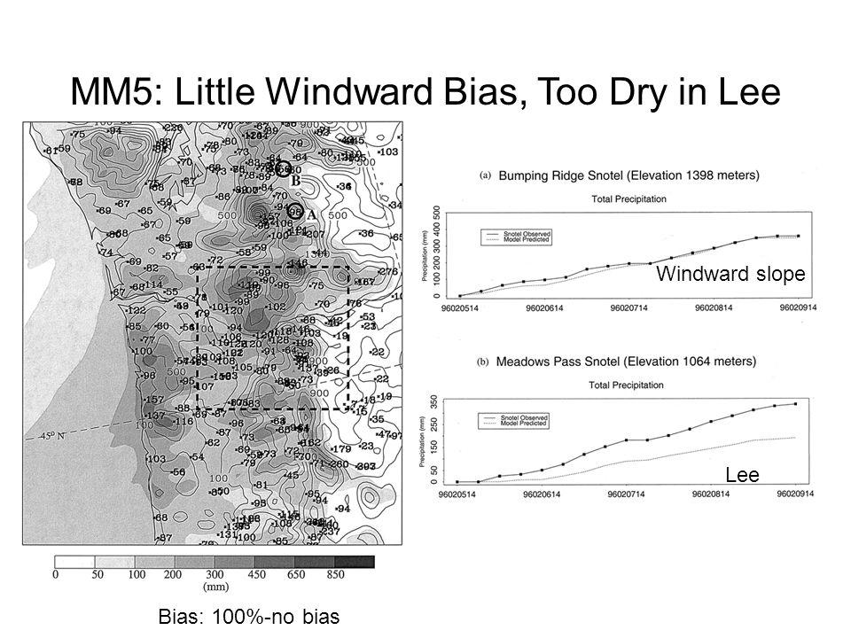 MM5: Little Windward Bias, Too Dry in Lee Bias: 100%-no bias Windward slope Lee