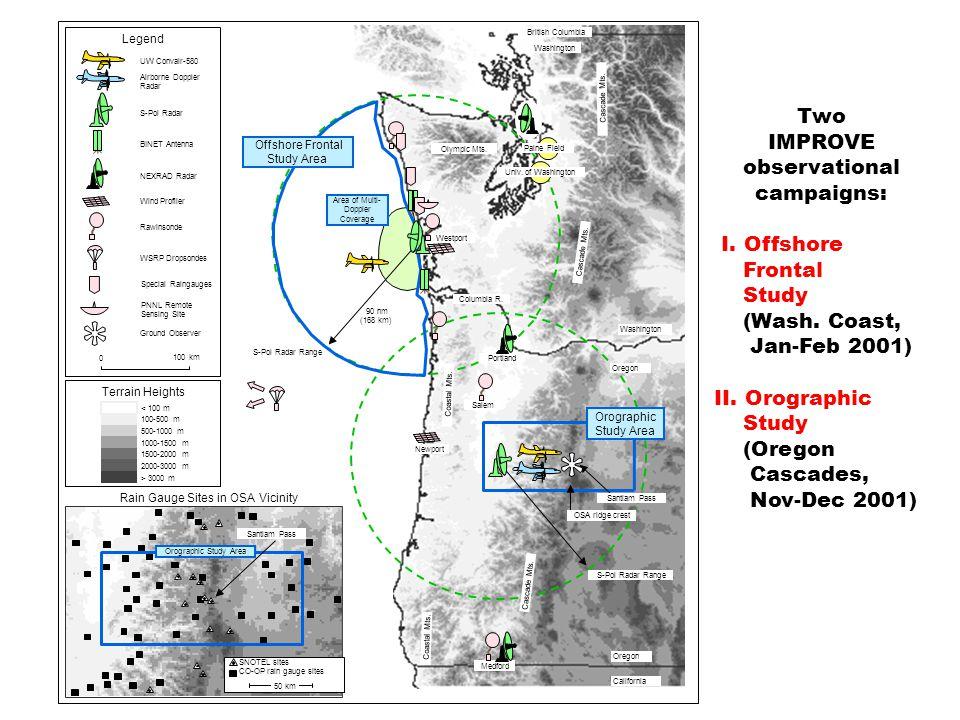 Olympic Mts. British Columbia Washington Cascade Mts. Oregon California Orographic Study Area Washington Oregon Coastal Mts. S-Pol Radar Range Santiam