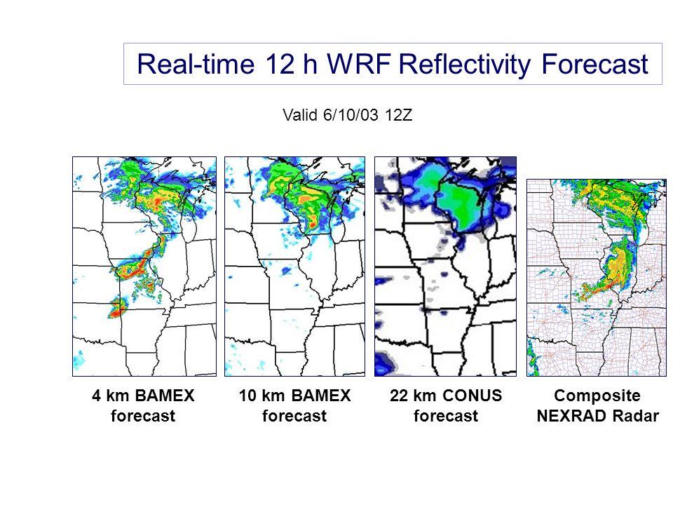 Real-time 12 h WRF Reflectivity Forecast Composite NEXRAD Radar 4 km BAMEX forecast Valid 6/10/03 12Z 10 km BAMEX forecast 22 km CONUS forecast