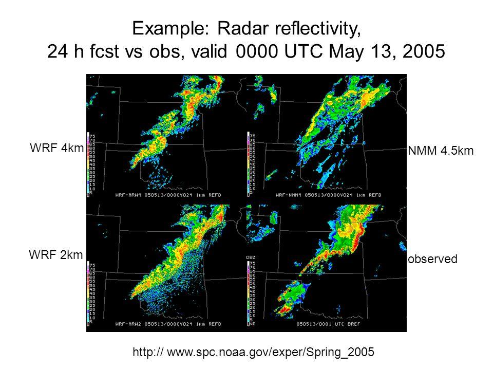 Example: Radar reflectivity, 24 h fcst vs obs, valid 0000 UTC May 13, 2005 WRF 4km WRF 2km NMM 4.5km observed http:// www.spc.noaa.gov/exper/Spring_20