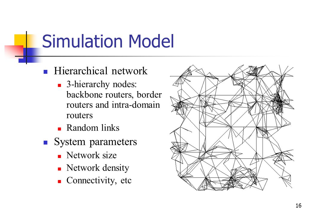 16 Simulation Model Hierarchical network 3-hierarchy nodes: backbone routers, border routers and intra-domain routers Random links System parameters Network size Network density Connectivity, etc