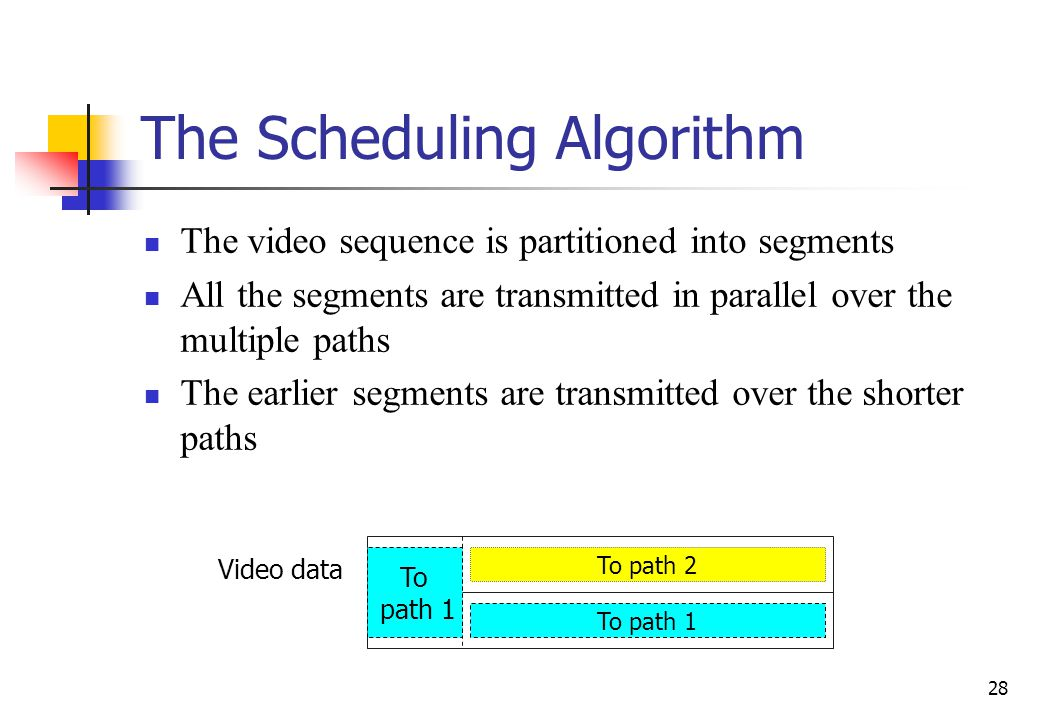 28 The Scheduling Algorithm The video sequence is partitioned into segments All the segments are transmitted in parallel over the multiple paths The earlier segments are transmitted over the shorter paths To path 1 To path 2 Video data