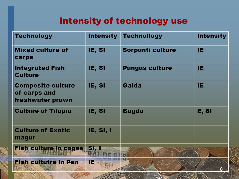 18 Intensity of technology use TechnologyIntensityTechnollogyIntensity Mixed culture of carps IE, SISorpunti cultureIE Integrated Fish Culture IE, SIP
