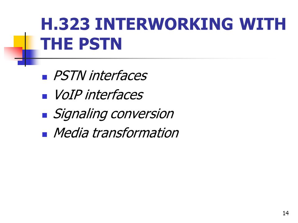 14 H.323 INTERWORKING WITH THE PSTN PSTN interfaces VoIP interfaces Signaling conversion Media transformation