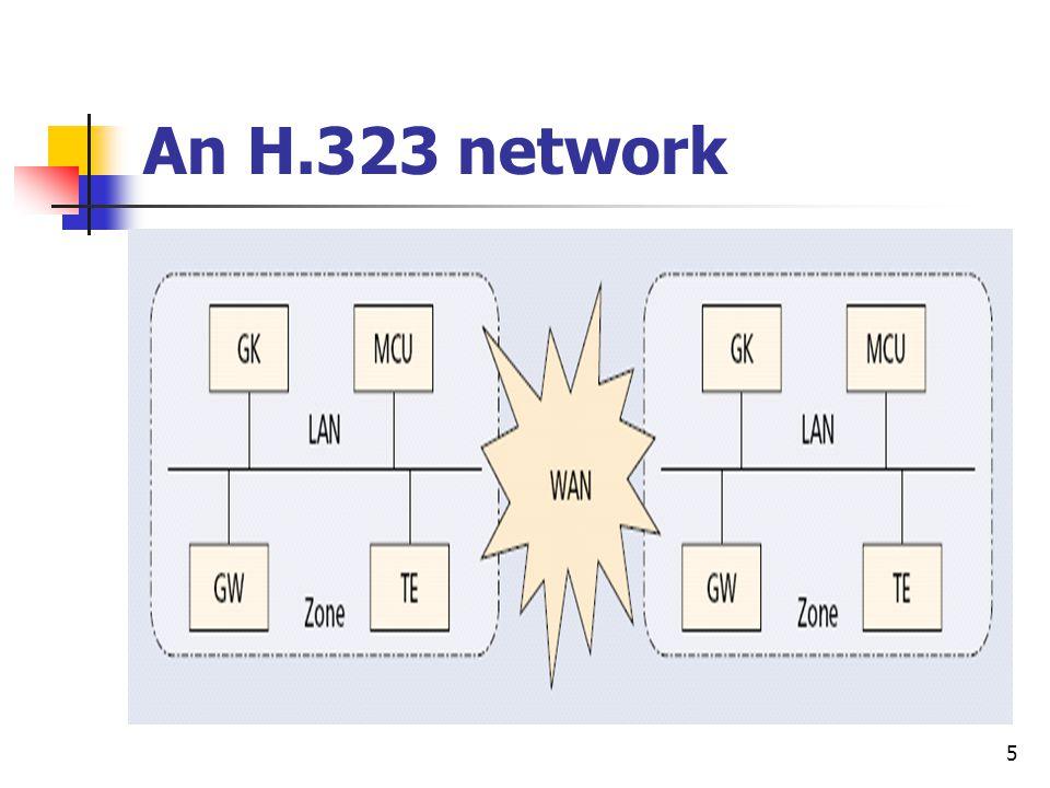 5 An H.323 network