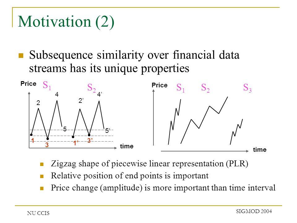 NU CCIS SIGMOD 2004 Outline Motivation 2.Data Stream Processing 3.