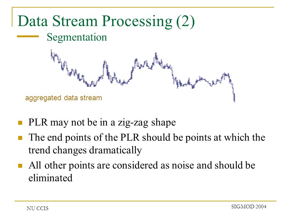NU CCIS SIGMOD 2004 Data Stream Processing (2) Segmentation PLR may not be in a zig-zag shape The end points of the PLR should be points at which the trend changes dramatically All other points are considered as noise and should be eliminated aggregated data stream