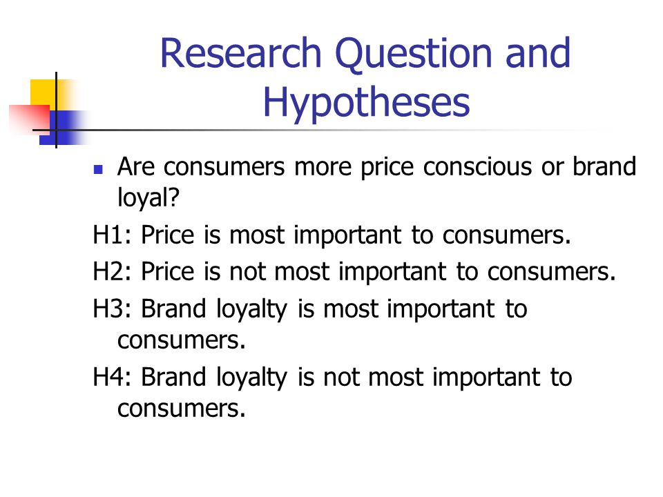 Research Question and Hypotheses Are consumers more price conscious or brand loyal? H1: Price is most important to consumers. H2: Price is not most im