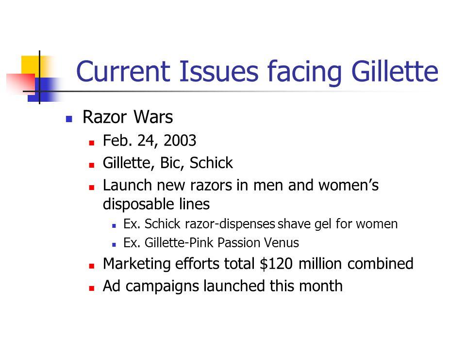 Current Issues facing Gillette Razor Wars Feb. 24, 2003 Gillette, Bic, Schick Launch new razors in men and womens disposable lines Ex. Schick razor-di