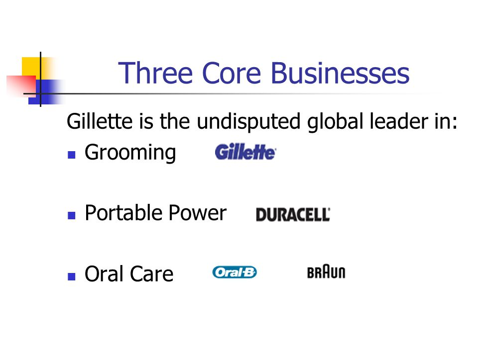 Three Core Businesses Gillette is the undisputed global leader in: Grooming Portable Power Oral Care