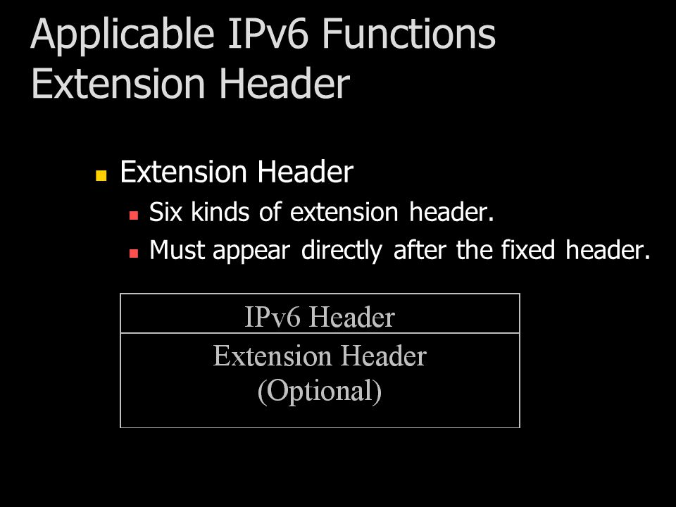 Applicable IPv6 Functions Extension Header Extension Header Six kinds of extension header.