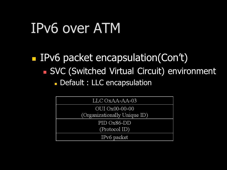 IPv6 over ATM IPv6 packet encapsulation(Cont) SVC (Switched Virtual Circuit) environment Default : LLC encapsulation